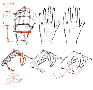 Tutorial: HANDS by Haneynozuka