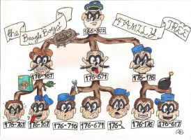 The Beagle Boys' Family Tree by NickeTupp