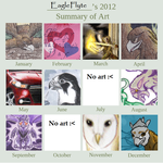 2012 Summary of Art by EagleFlyte