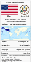 United States of America wikia by 33k7