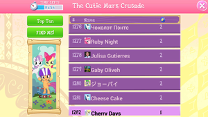 'The Cutie Mark Crusade' Event Progress: Rank 1282 by CMC--Scootaloo