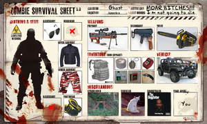 PS's Zombie Survival Sheet by Pikkuskeitti