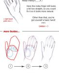 Tutorial : Drawing Hands by Zue