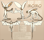 Avatar : Momo Reference Sheet by Nylak