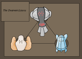 Pokeverse files: The dwarven Golems and the Maker by Lion-Oh-Day