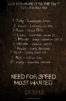 Need for Speed Most Wanted Blacklist 2012 by UniversalDiablo