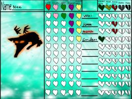Nox's heart chart. by Vincenttheawesome