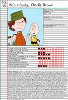 He's a Bully, Charlie Brown Notepage by Duckyworth