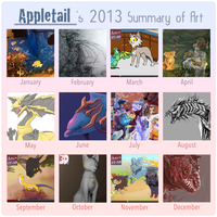 2013 summary by Appletail