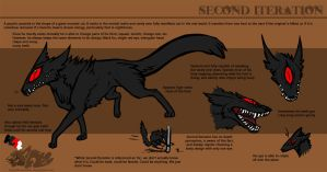 Mini Ref - Second Iteration by GhostTheZombie
