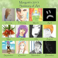 2013 Art Summary Meme by Margott022