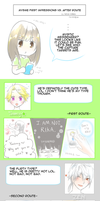MysMe: First Impressions and after by rher002
