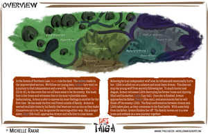 Lies in the Taiga: Story Overview by Speedvore
