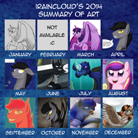 2014 Summary of Art by iRaincloud