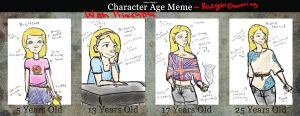 Character Age meme feat. Raegan Channing by PrincessD95
