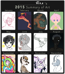 2015 Art Summary by Polionster