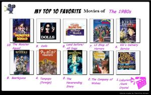 My Top 10 Personal Favorite Films Of The 1980s by Roses-and-Feathers