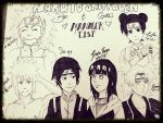 Naruto Shippuden FB page Managers by wazizup151