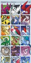 Pokemon Type Meme II by FennecSilvestre