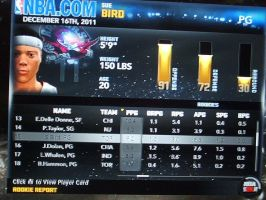 Laegue leading scorers for Rookies NBA2K11 by werewolf85