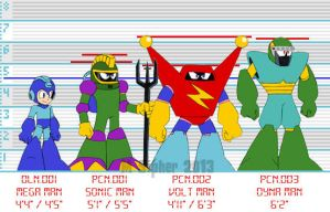 Mega Man PC size chart by MSipher