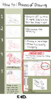 Tutorial: Process of Drawing by SoSaucy