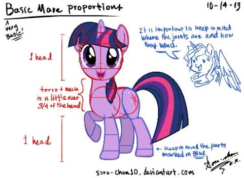 Basic Mare proportions by Sora-chan10