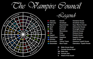 The Vampire Council by Rose-vi-Britannia