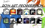 2014 Art Progression by pawslet