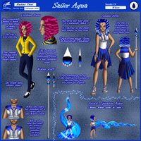 SMV - Sailor Aqua - Rashmi (updated) by Chibi-Sugar