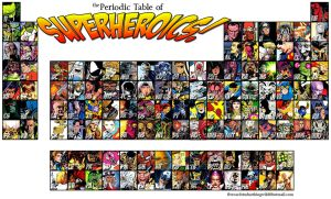 Periodic Table of Superheroics by daerave