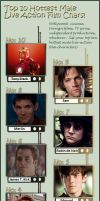 My Top 10 Hottest Liveaction Guys by Merliniara