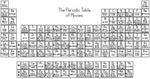 Periodic Table of Movies by Anteum