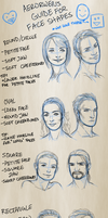 Aerorwen's Guide for Face Shapes by Aerorwen