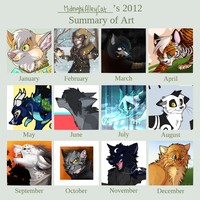 2012 Art Summary by MidnightAlleyCat