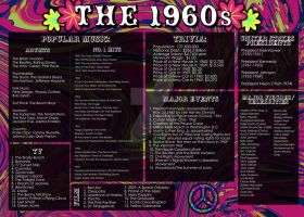 The 1960s- Major Events and Pop Culture by technogeek11