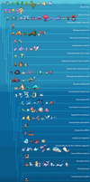 Marine Taxonomy by Kyle-Dove