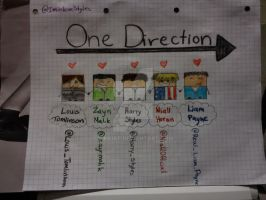 One Direction by Pinkiat