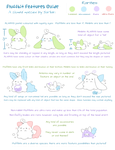 Fluffbit Features Guide by Sarilain