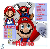 Character stats: Mario by luigidrawer100