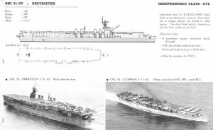 Technical Drawings: USS Independence by bwan69