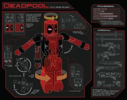 Deadpool Minimate Toy Analysis by PurpleMerkle
