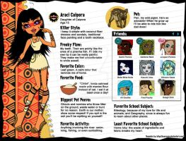 Monster High OC Profile: Araci Caipora by ThestralWizard