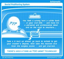 Social Positioning System by schizmatic