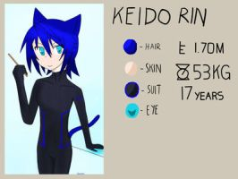 Rin with info and colour drops by 98Nekuro