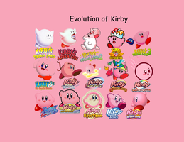 Evolution of Kirby by Oldhat104