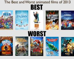 Top 100 Best Animated Movies Of All Time - filmschoolwtf.com