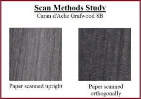 Scan Methods Study 200 dpi by PearsonMoore2