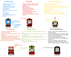 Thomas and Friends Character Archetypes by Cj-The-Creator