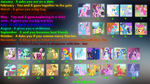 The Big Pony Birthday Game :D by Qutiix